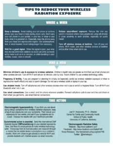 151011_Final Publisher Infographic_Tips