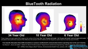 Bluetooth-Radiation