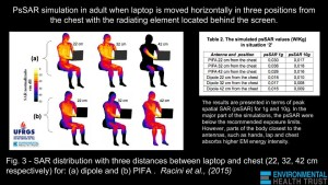 PsSAR simulation in adult laptop chest 2015