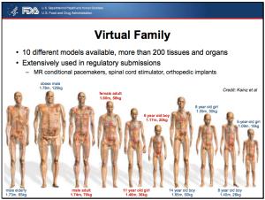 Virtual-Family