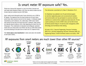 Is Smart Meter RF Exposure Safe