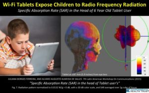 Wi-Fi tablet into head of child from tablet - Image