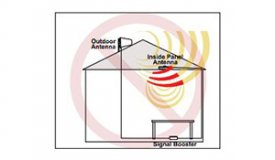 In Building Wireless Signal Booster Wilson Electronics